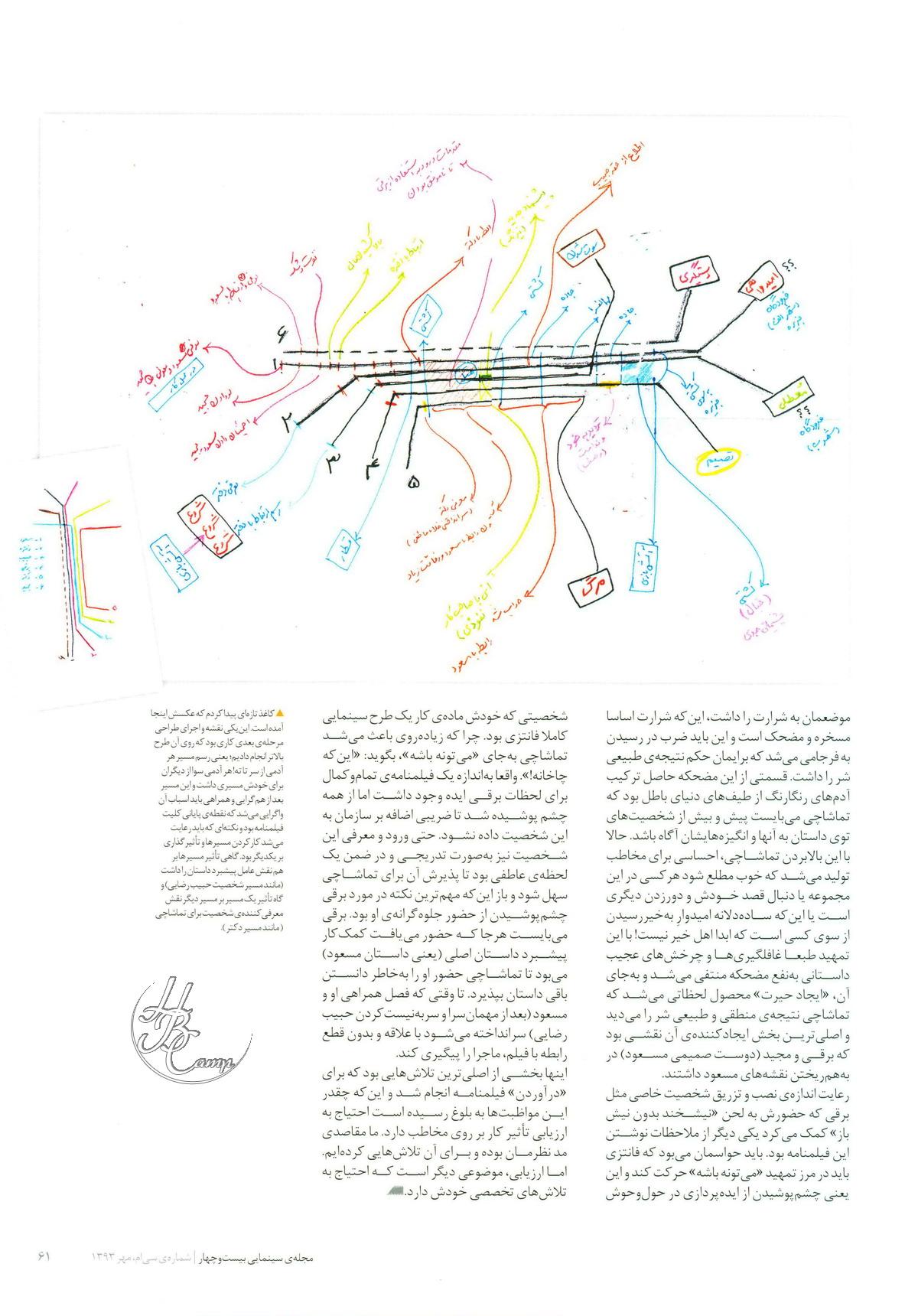 http://yotab.persiangig.com/magazin/24mag-56/n01.jpg