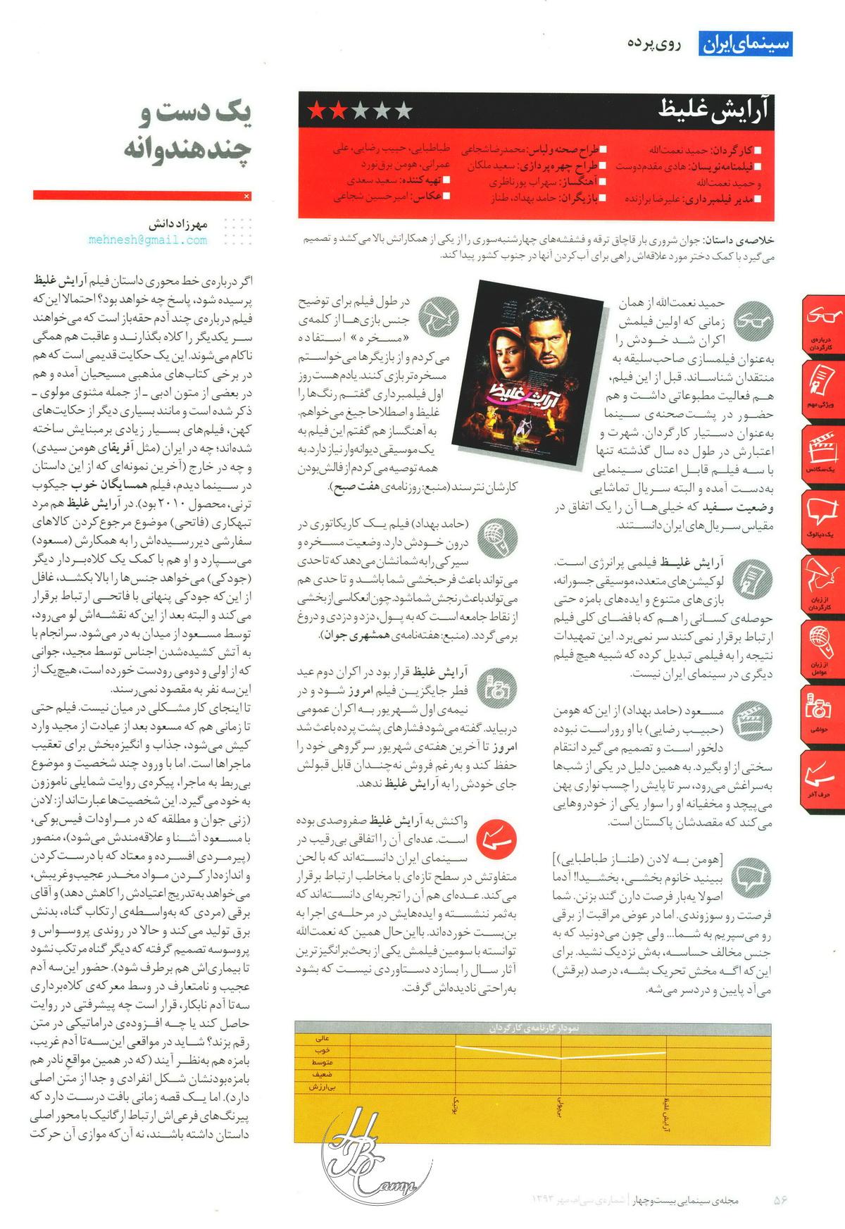http://yotab.persiangig.com/magazin/24mag-56/n06.jpg